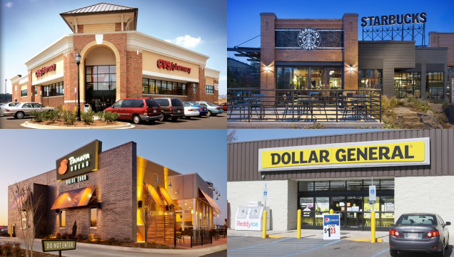net lease research report