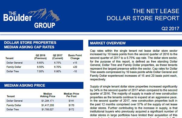Net Lease Dollar Store Report