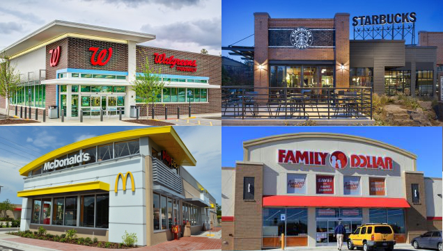 Loopnet Net Lease Properties
