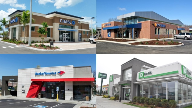 net lease bank research report