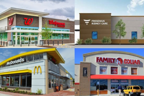 net lease research