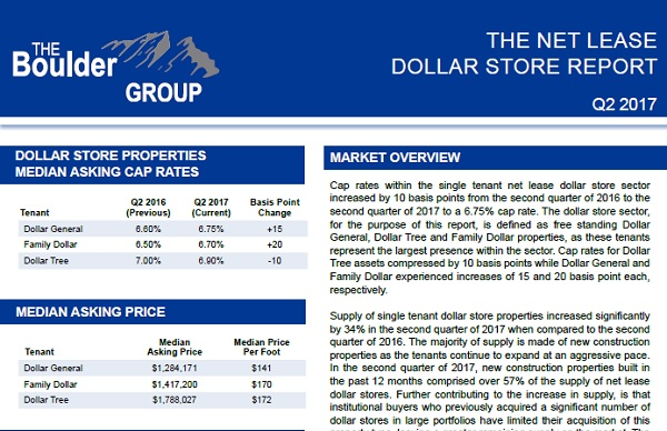 Net Lease Dollar Store Report